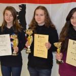 Siegerinnen der u16w