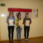 Siegerinnen der u14w