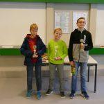 Sieger AK u14